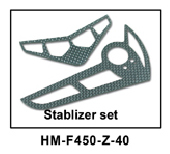 Stabilizer set